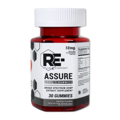 Reassure Gummies 10mg Level 1 Front