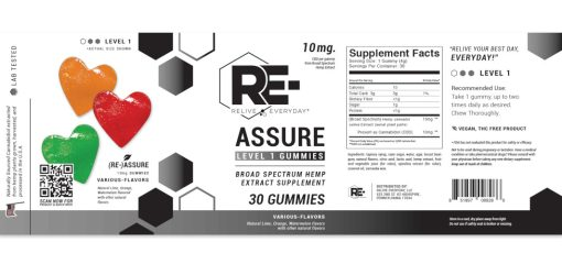 Reassure Gummies 10mg Level 1 Label
