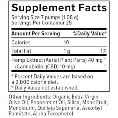 Plus CBD Gold Formula Peppermint Spray 250mg 1oz Facts